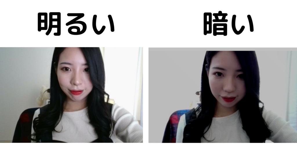 明るい人物写真と、暗い人物写真の比較